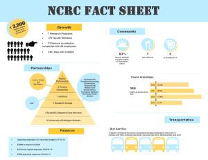 infograph 11-25-2013 2
